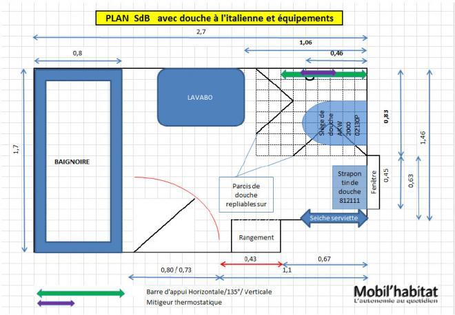 Accessibilit Habitat Handicap S Et Pmr Tude Adaptation